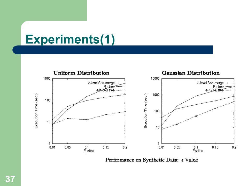 37 Experiments(1)