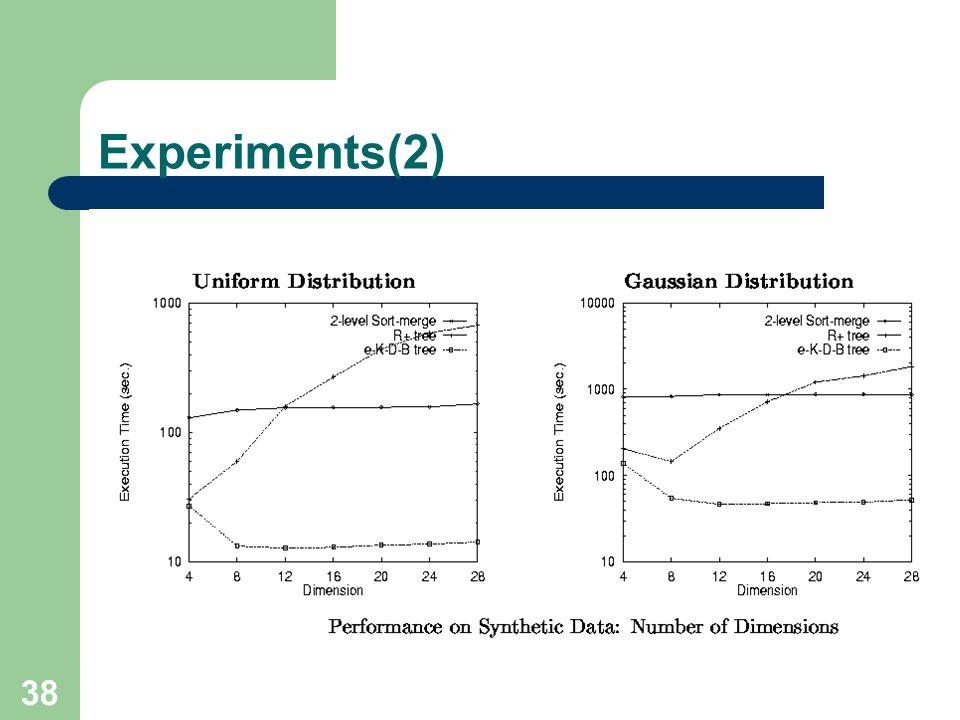 38 Experiments(2)