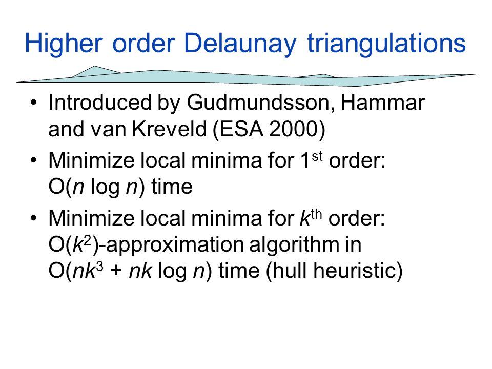 Higher order Delaunay triangulations Introduced by Gudmundsson, Hammar and van Kreveld (ESA 2000) Minimize local minima for 1 st order: O(n log n) time Minimize local minima for k th order: O(k 2 )-approximation algorithm in O(nk 3 + nk log n) time (hull heuristic)