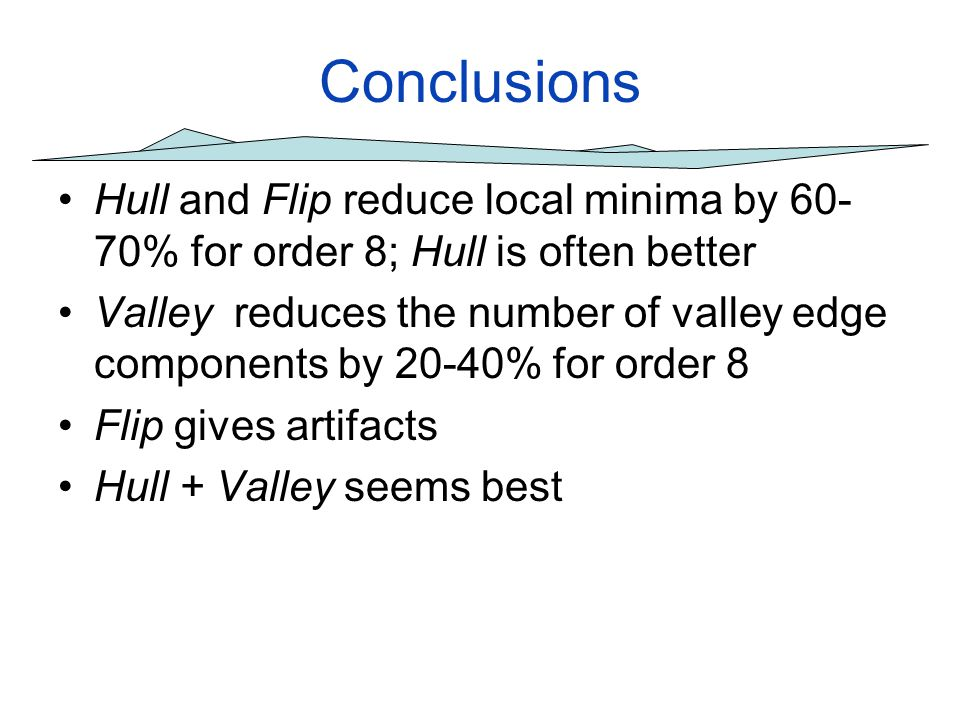 Conclusions Hull and Flip reduce local minima by 60- 70% for order 8; Hull is often better Valley reduces the number of valley edge components by 20-40% for order 8 Flip gives artifacts Hull + Valley seems best