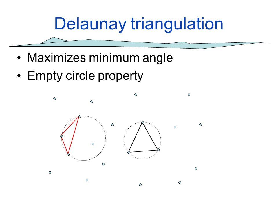 Delaunay triangulation Maximizes minimum angle Empty circle property