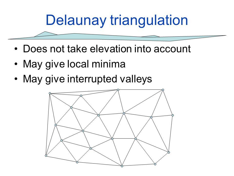 Triangulate to minimize local minima?