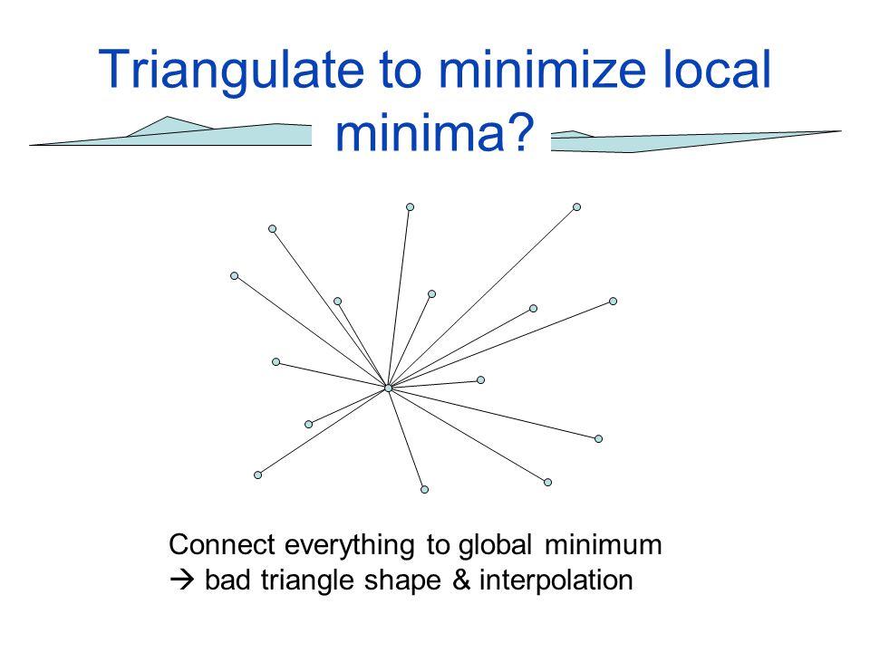 Hull heuristic applied Order 4 Delaunay triangulation 25 local minima