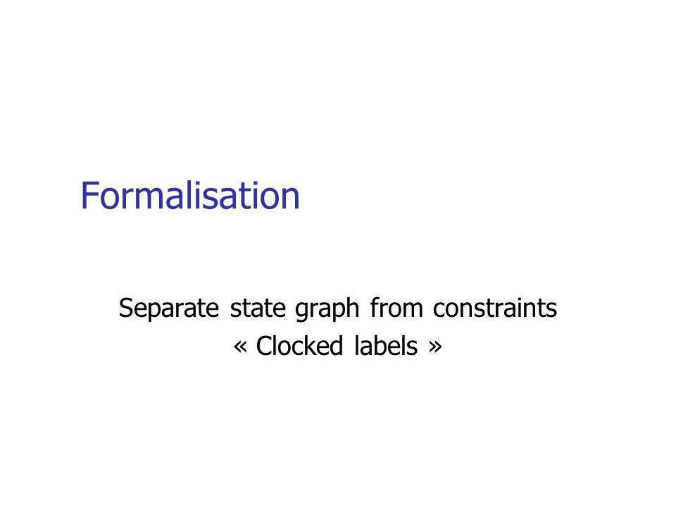 Formalisation Separate state graph from constraints « Clocked labels »
