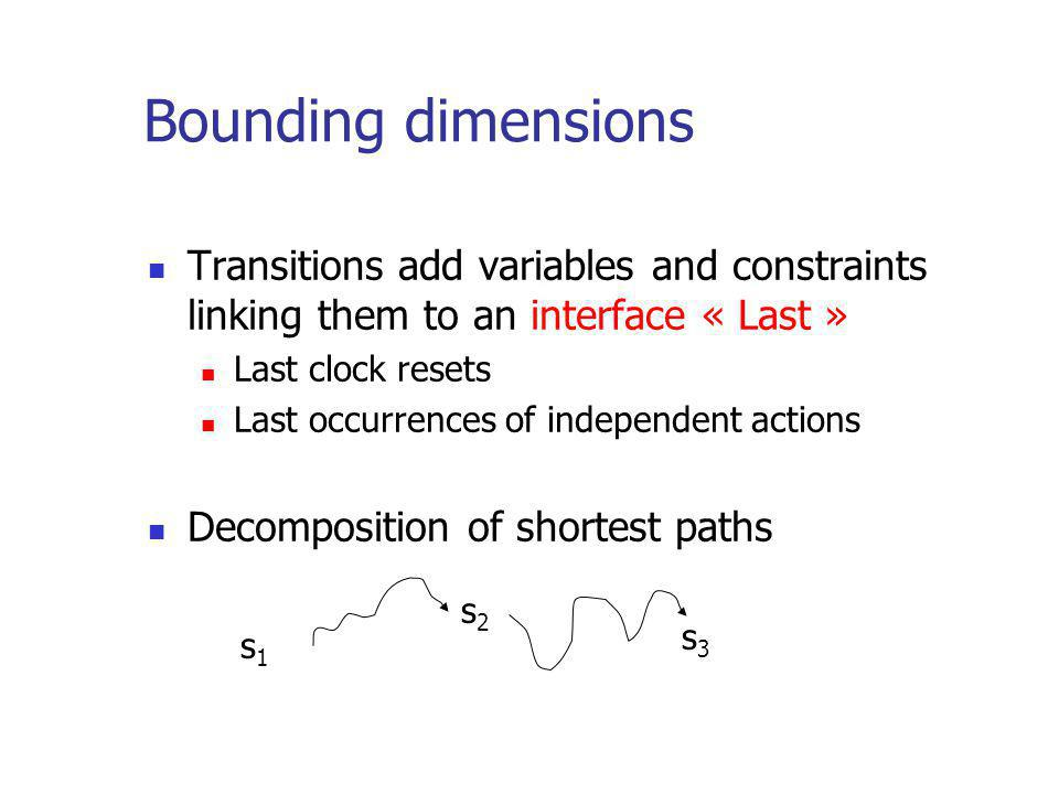 Bounding dimensions Transitions add variables and constraints linking them to an interface « Last » Last clock resets Last occurrences of independent actions Decomposition of shortest paths s1s1 s2s2 s3s3