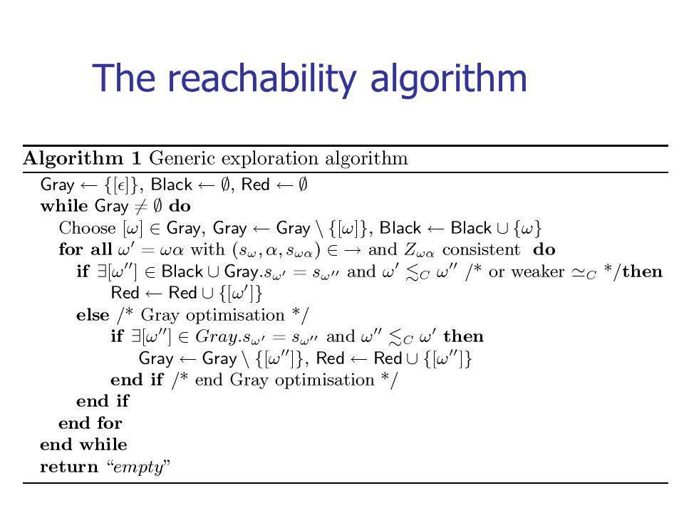 The reachability algorithm