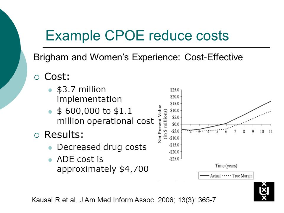 Example CPOE reduce costs Cost: $3.7 million implementation $ 600,000 to $1.1 million operational costs Results: Decreased drug costs ADE cost is approximately $4,700 Brigham and Womens Experience: Cost-Effective Kausal R et al.
