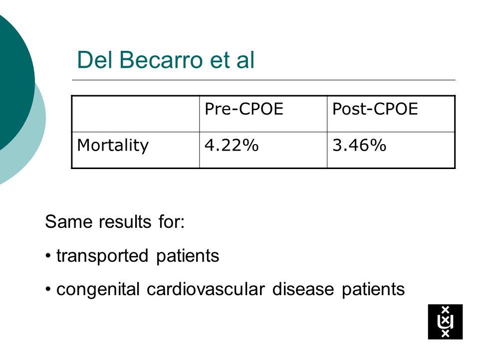 Del Becarro et al Pre-CPOEPost-CPOE Mortality4.22%3.46% Same results for: transported patients congenital cardiovascular disease patients