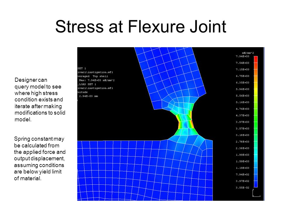 Stress at Flexure Joint Designer can query model to see where high stress condition exists and iterate after making modifications to solid model. Spri