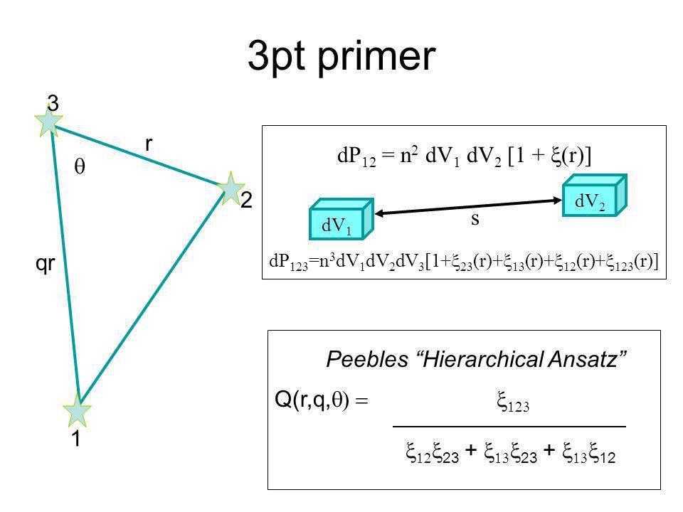 3pt primer r qr Q(r,q, 23 + 23 + 12 1 2 3 Peebles Hierarchical Ansatz dP 12 = n 2 dV 1 dV 2 [1 + (r)] dP 123 =n 3 dV 1 dV 2 dV 3 [1+ 23 (r)+ 13 (r)+ 1