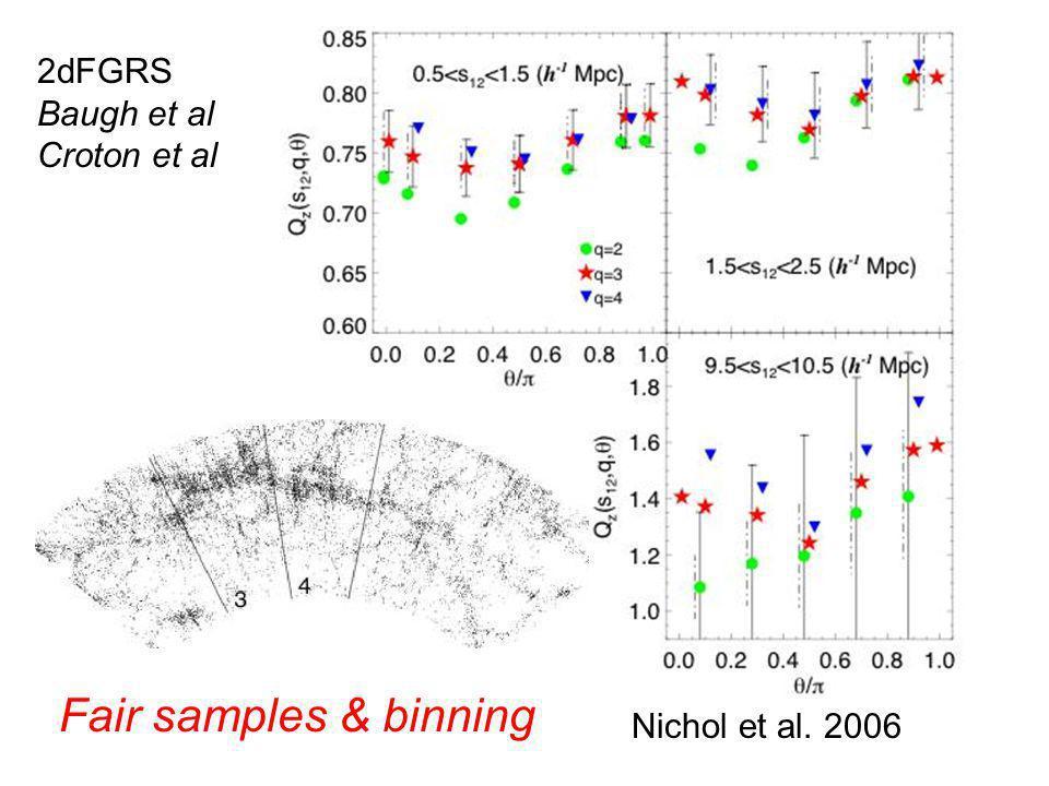 Nichol et al. 2006 Fair samples & binning 2dFGRS Baugh et al Croton et al