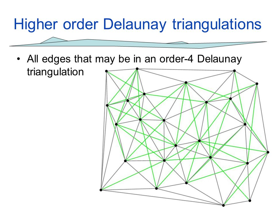 Higher order Delaunay triangulations All edges that may be in an order-4 Delaunay triangulation