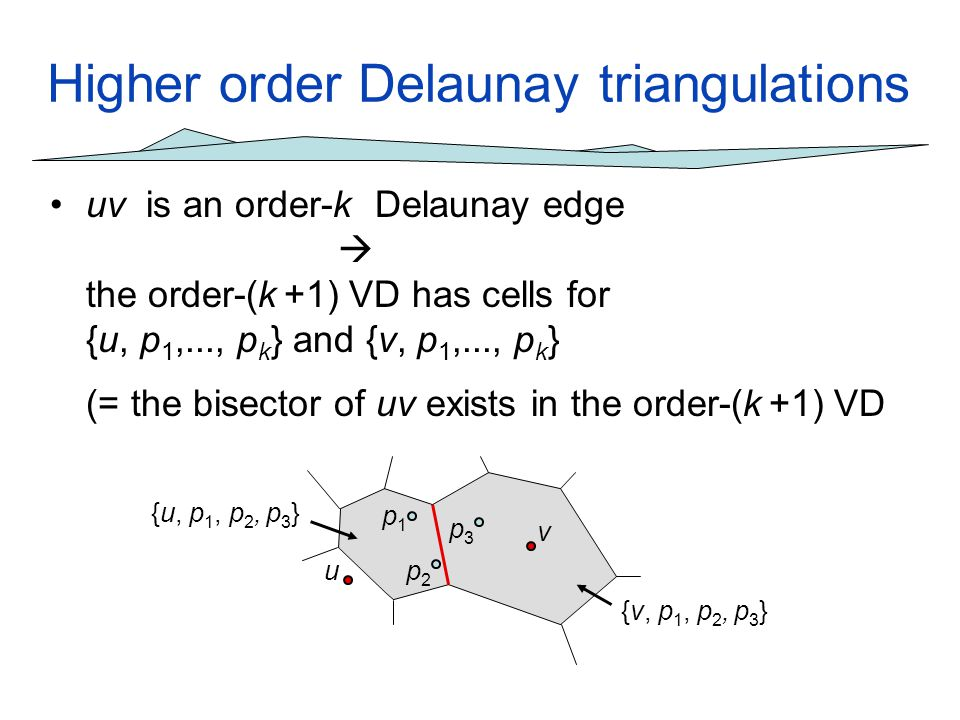Higher order Delaunay triangulations uv is an order-k Delaunay edge the order-(k +1) VD has cells for {u, p 1,..., p k } and {v, p 1,..., p k } (= the