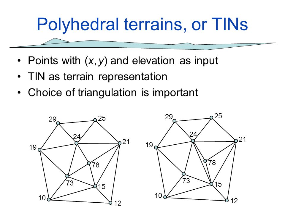 Polyhedral terrains, or TINs Points with (x, y) and elevation as input TIN as terrain representation Choice of triangulation is important 10 12 15 73