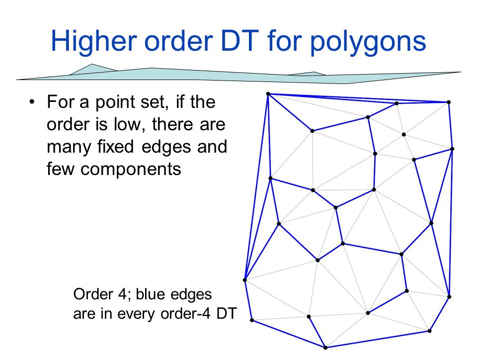 Higher order DT for polygons For a point set, if the order is low, there are many fixed edges and few components Order 4; blue edges are in every orde