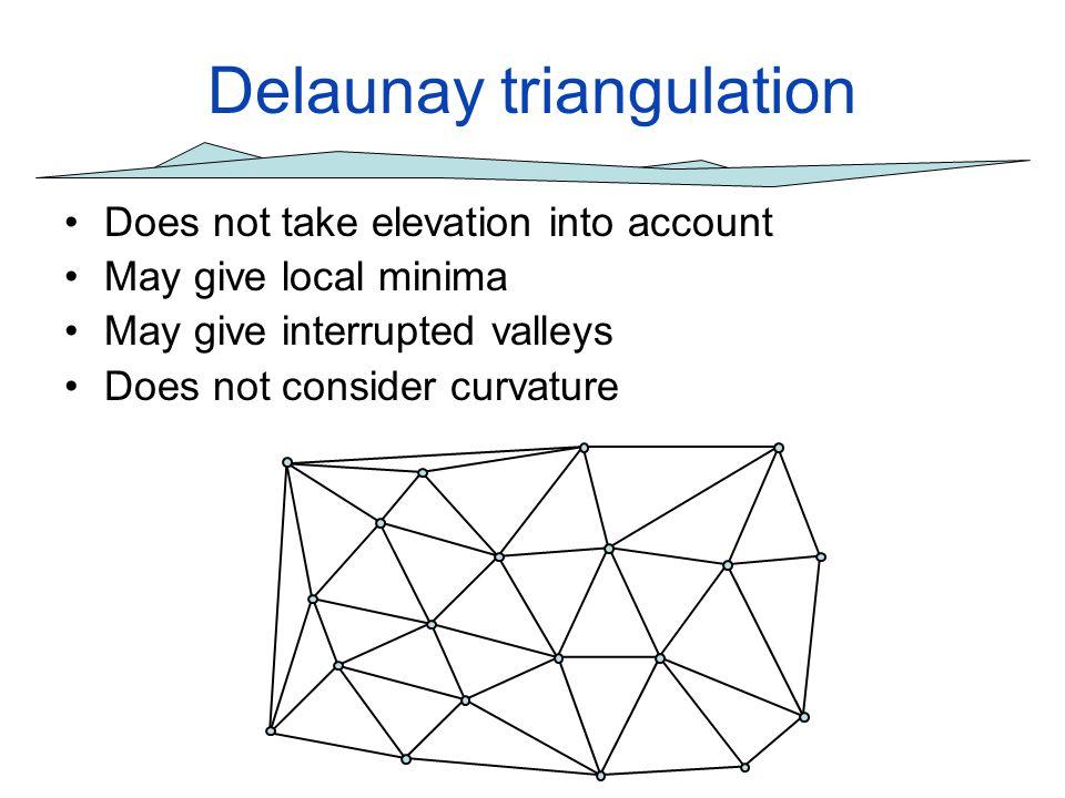 Minimizing local minima Minimizing local minima for order-k DT is NP-hard if k = (n ) Open: - Given n points and k 2 (constant), is minimizing local minima over all order-k DT NP-hard.