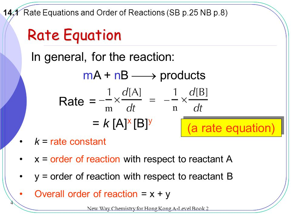 New Way Chemistry for Hong Kong A-Level Book 2 3 Rate Equations and Order of Reactions 14.1