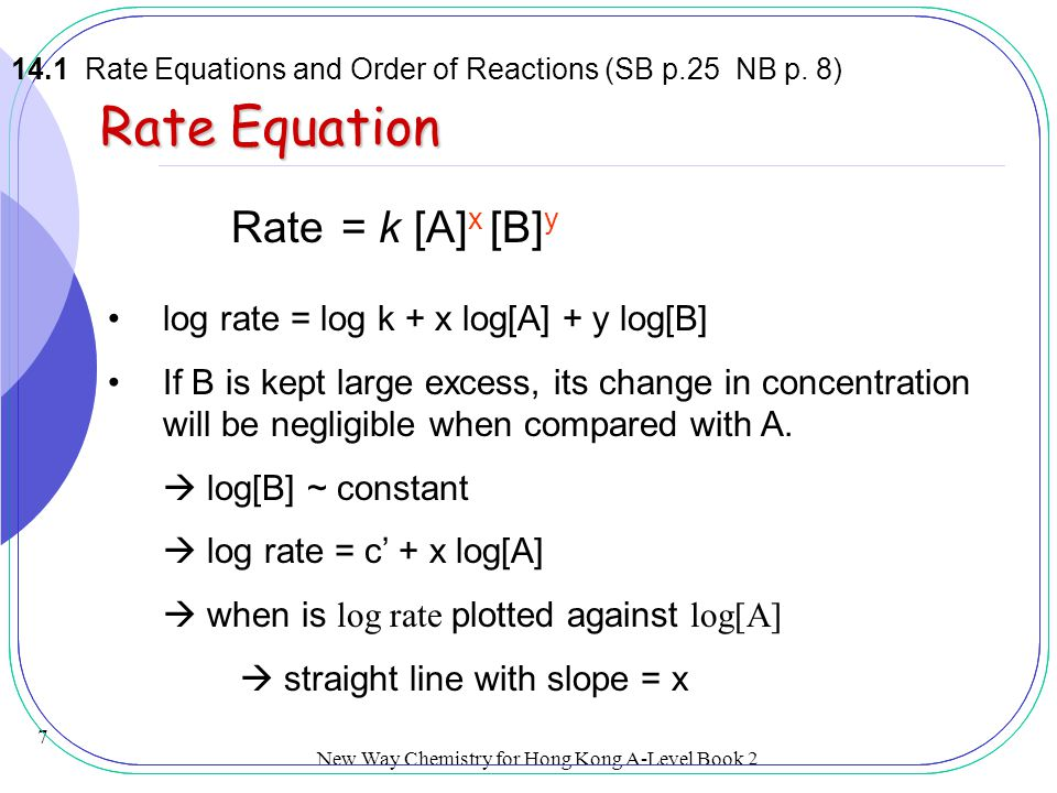 New Way Chemistry for Hong Kong A-Level Book 2 6 14.1 Rate Equations and Order of Reactions (SB p.26) Order of Reactions Usually integers (0, 1, 2, …