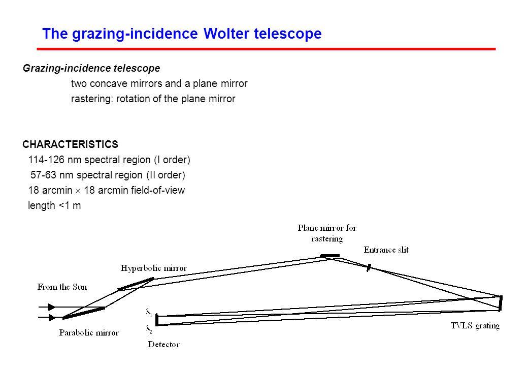 Grazing-incidence design: characteristics TelescopeWolter II Focal length1200 mm Incidence angles73.5 deg - 79 deg Mirror for rastering Incidence angles84.4 deg - 85 deg Slit Size6 m 6.3 mm Resolution1 arcsec GratingTVLS Groove density2400 lines/mm Entrance arm260 mm Exit arm680 mm Spectral region 114-126 nm (I order) 57-63 nm (II order) Detector Pixel size10 m 15 m Format2150 1120 pixel Area21.5 mm 16.8 mm Spectral resolving element 56 mÅ I order (14 km/s) 28 mÅ II order (14 km/s) Spatial resolving element 1 arcsec (150 km at 0.2 AU) Instrument length 1 m