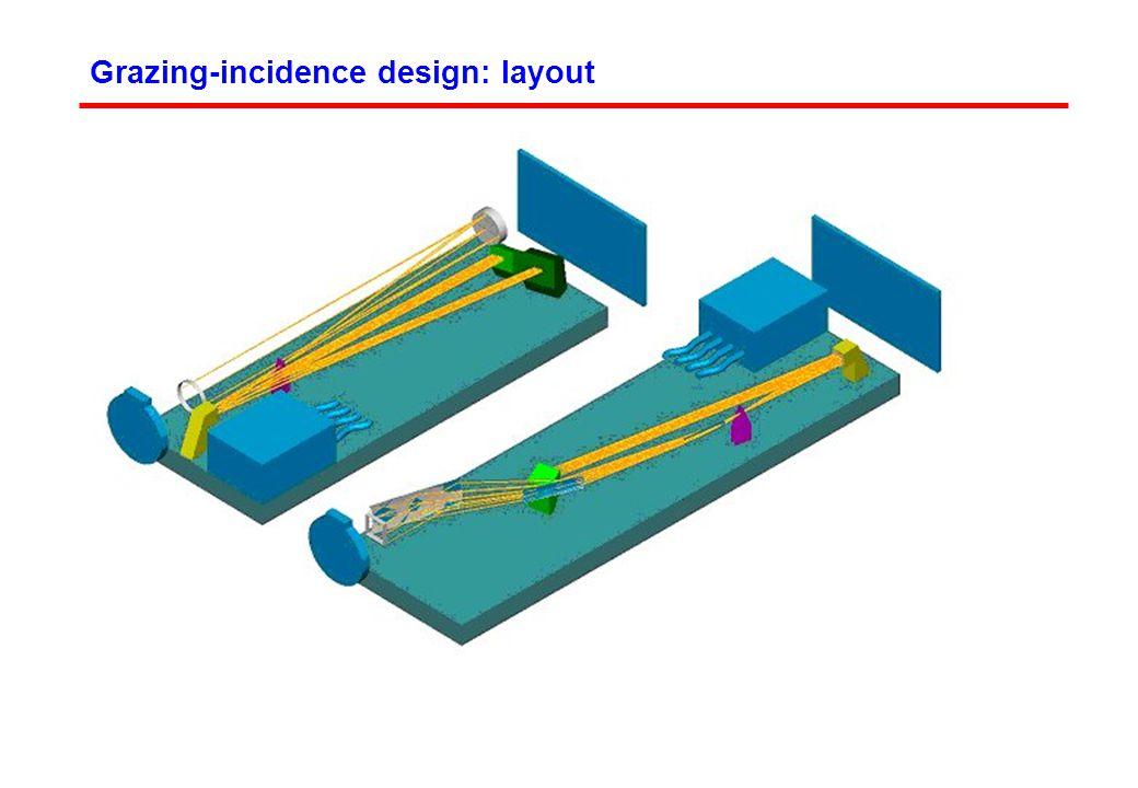 NI coatings (1/2) Mo-Si multilayer Au SiC