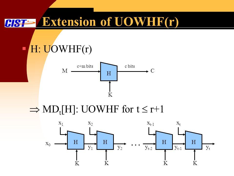 Extension of UOWHF(r) H: UOWHF(r) MD t [H]: UOWHF for t r+1 c+m bitsc bits K H x0x0 x1x1 H x2x2 H x t-1 H xtxt y1y1 y2y2 y t-2 y t-1 ytyt H K KKK … MC