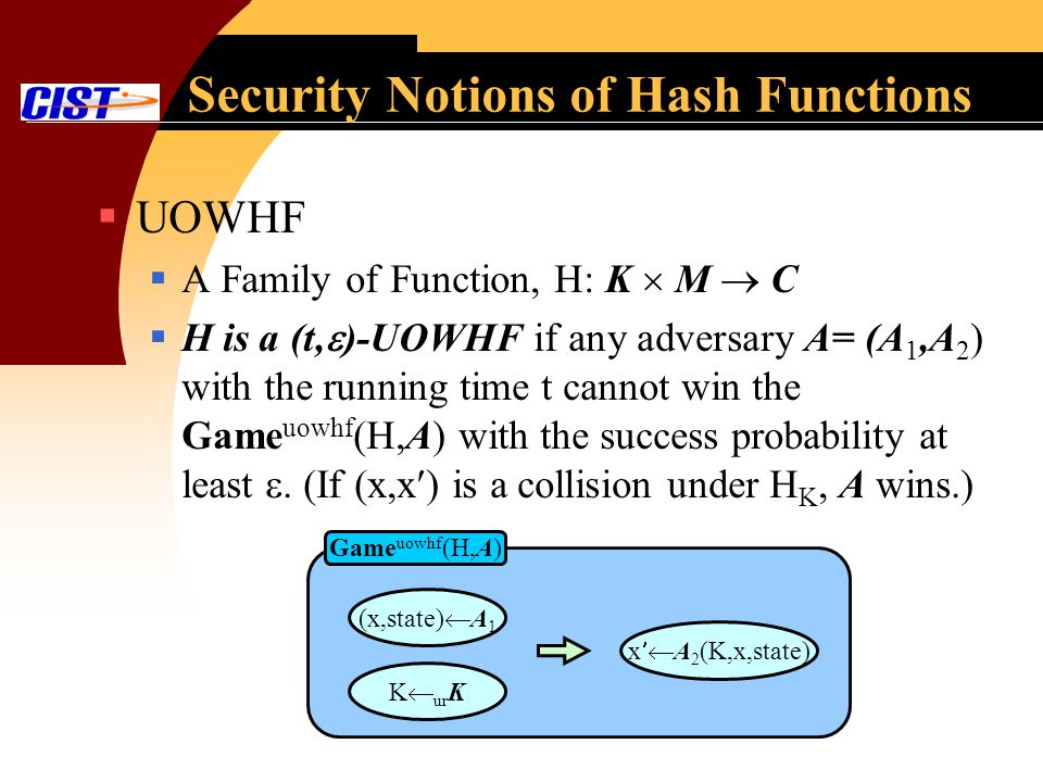 Security Notions of Hash Functions UOWHF A Family of Function, H: K M C H is a (t, )-UOWHF if any adversary A= (A 1,A 2 ) with the running time t cann