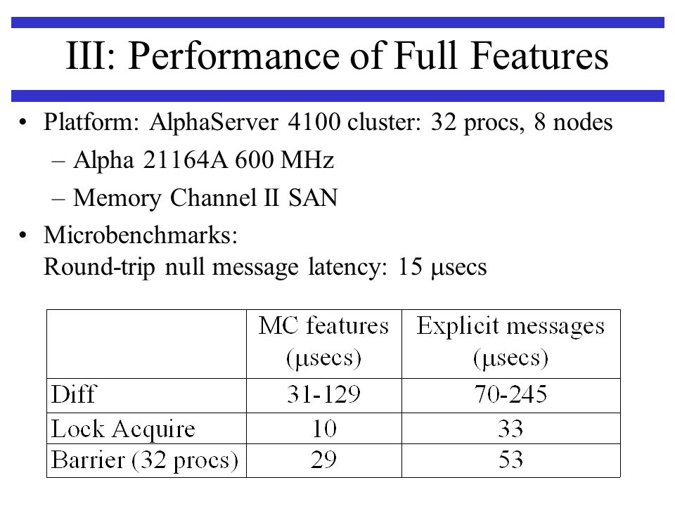 III: Performance of Full Features Platform: AlphaServer 4100 cluster: 32 procs, 8 nodes –Alpha 21164A 600 MHz –Memory Channel II SAN Microbenchmarks: Round-trip null message latency: 15 secs