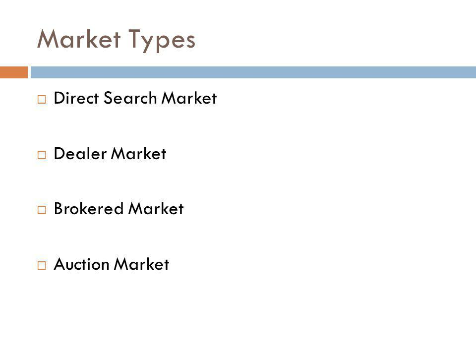 Market Types Direct Search Market Dealer Market Brokered Market Auction Market