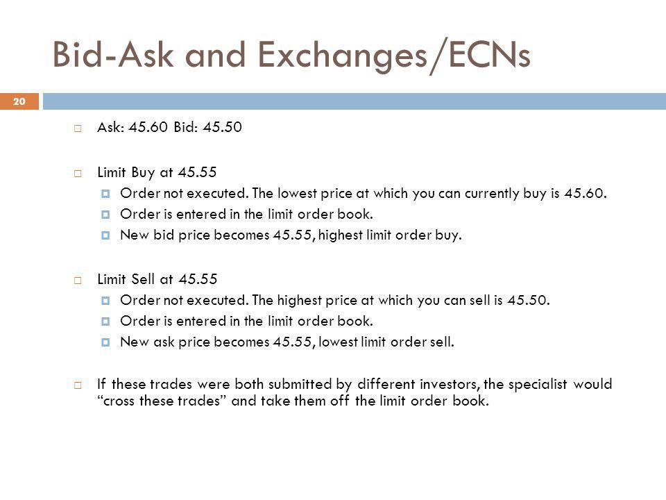 20 Bid-Ask and Exchanges/ECNs Ask: 45.60 Bid: 45.50 Limit Buy at 45.55 Order not executed. The lowest price at which you can currently buy is 45.60. O