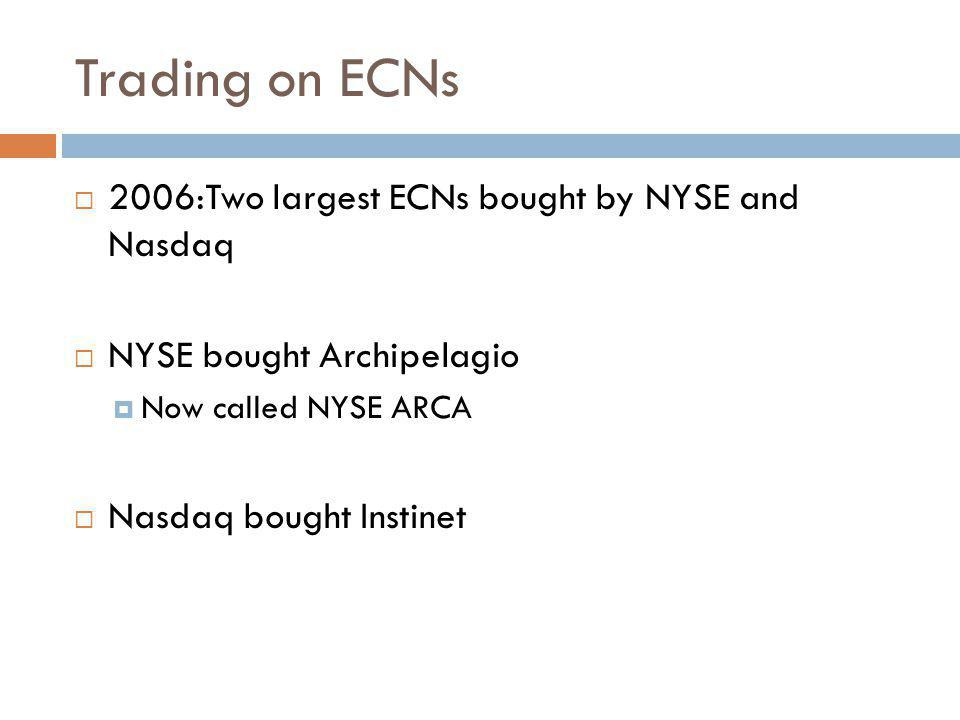 Trading on ECNs 2006:Two largest ECNs bought by NYSE and Nasdaq NYSE bought Archipelagio Now called NYSE ARCA Nasdaq bought Instinet