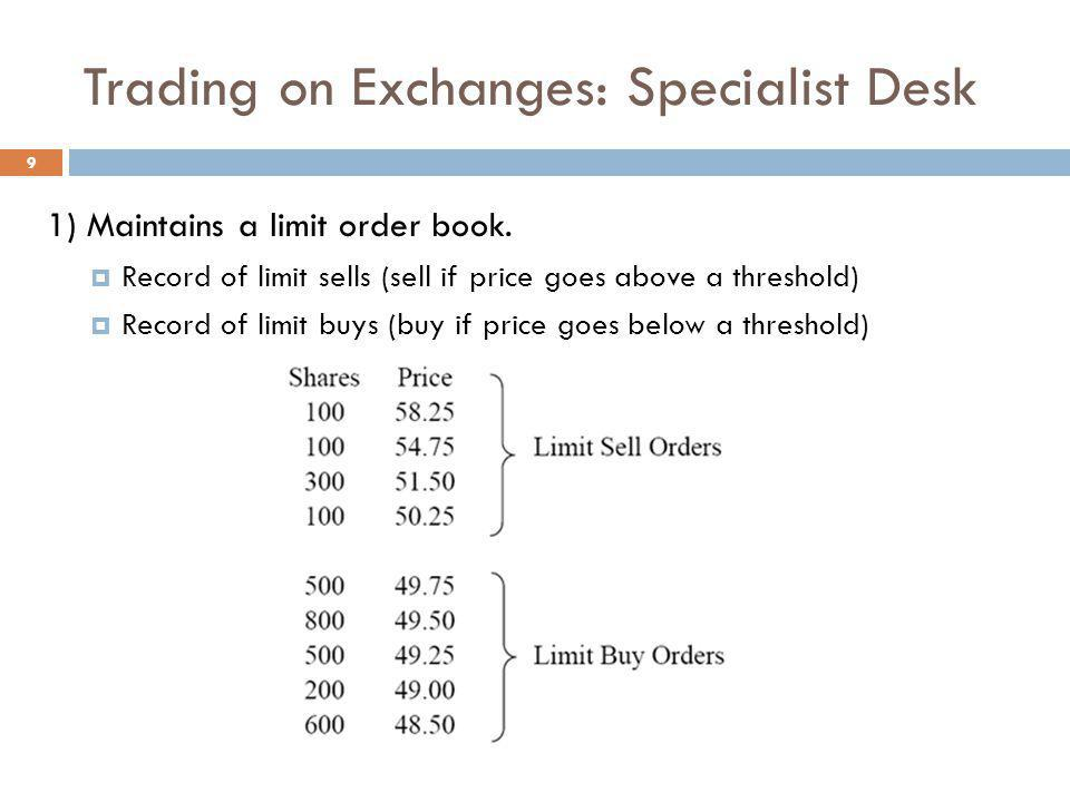 9 Trading on Exchanges: Specialist Desk 1) Maintains a limit order book. Record of limit sells (sell if price goes above a threshold) Record of limit