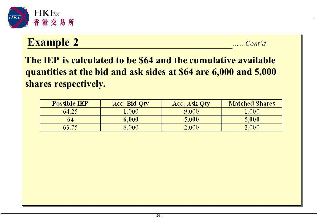 - 26 - Example 2 ……Contd The IEP is calculated to be $64 and the cumulative available quantities at the bid and ask sides at $64 are 6,000 and 5,000 s