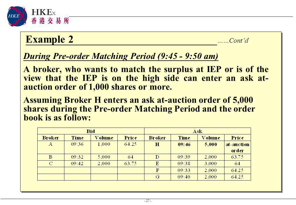 - 27 - Example 2 ……Contd During Pre-order Matching Period (9:45 - 9:50 am) A broker, who wants to match the surplus at IEP or is of the view that the