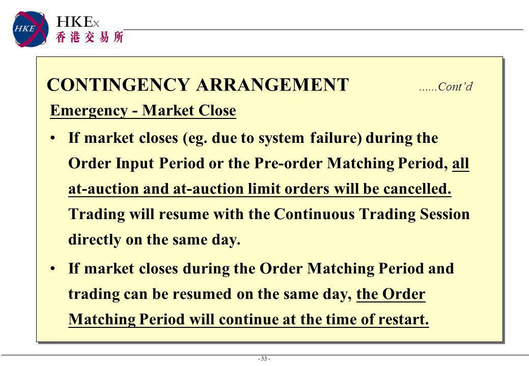 - 33 - CONTINGENCY ARRANGEMENT …...Contd Emergency - Market Close If market closes (eg. due to system failure) during the Order Input Period or the Pr