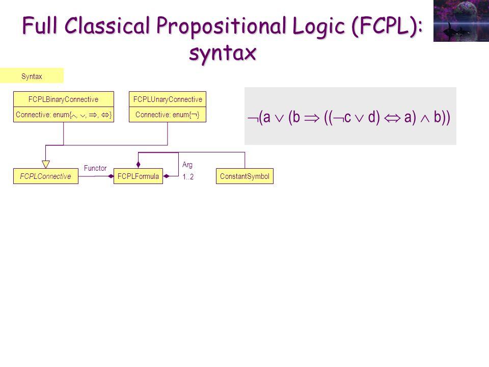 Full Classical Propositional Logic (FCPL): syntax FCPLFormula Syntax (a (b (( c d) a) b)) FCPLConnective Functor ConstantSymbol Arg 1..2 FCPLUnaryConnective Connective: enum{ } FCPLBinaryConnective Connective: enum{,,, }