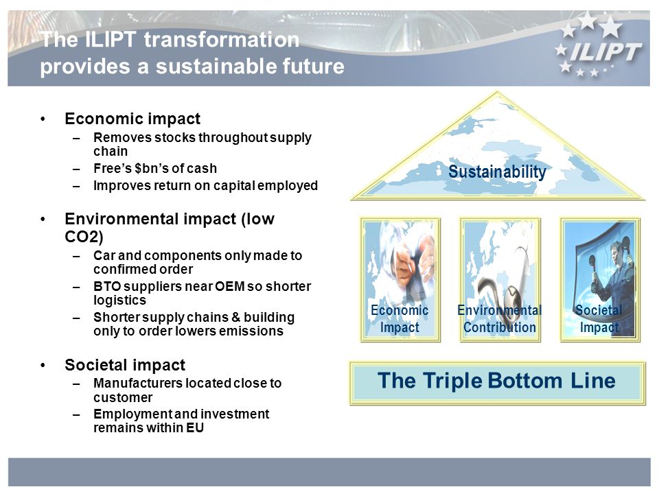 The ILIPT transformation provides a sustainable future Economic impact –Removes stocks throughout supply chain –Frees $bns of cash –Improves return on capital employed Environmental impact (low CO2) –Car and components only made to confirmed order –BTO suppliers near OEM so shorter logistics –Shorter supply chains & building only to order lowers emissions Societal impact –Manufacturers located close to customer –Employment and investment remains within EU Environmental Contribution Sustainability Societal Impact Economic Impact The Triple Bottom Line