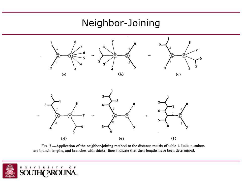 Neighbor-Joining