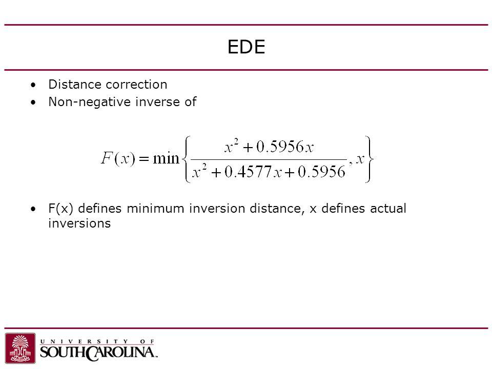 EDE Distance correction Non-negative inverse of F(x) defines minimum inversion distance, x defines actual inversions