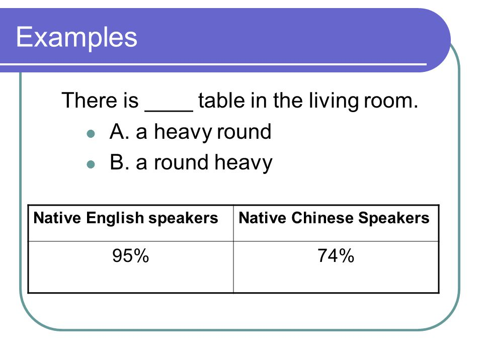 Examples There is ____ table in the living room. A.