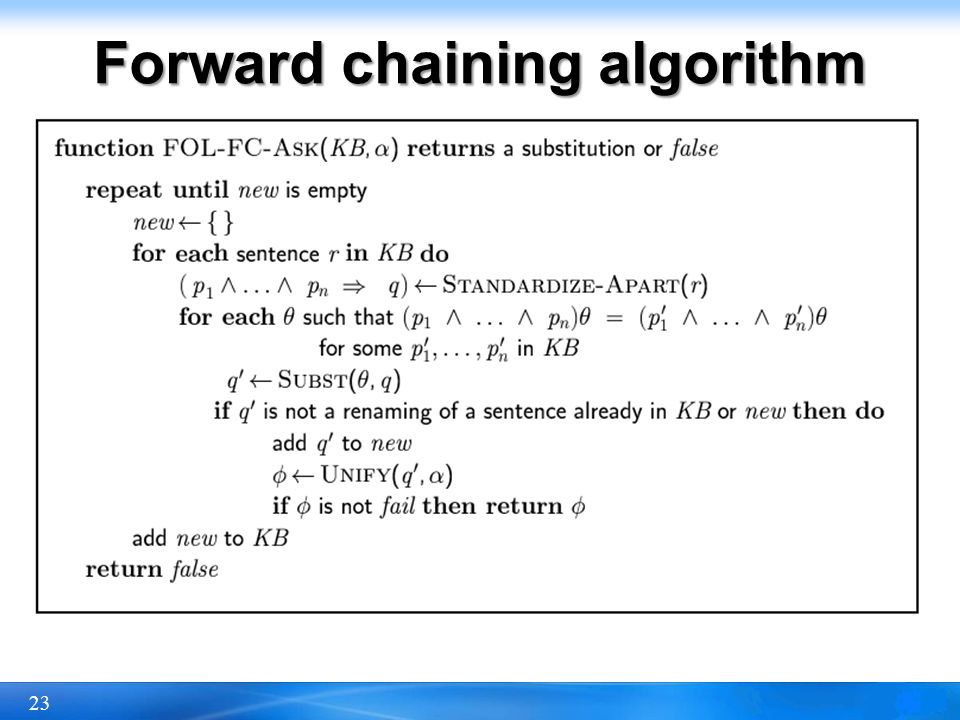 23 Forward chaining algorithm