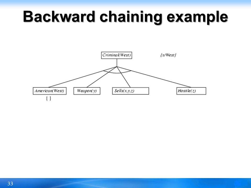 33 Backward chaining example