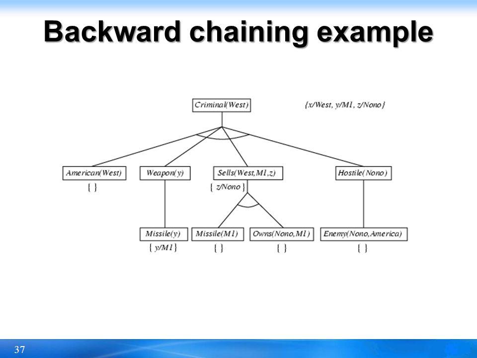 37 Backward chaining example