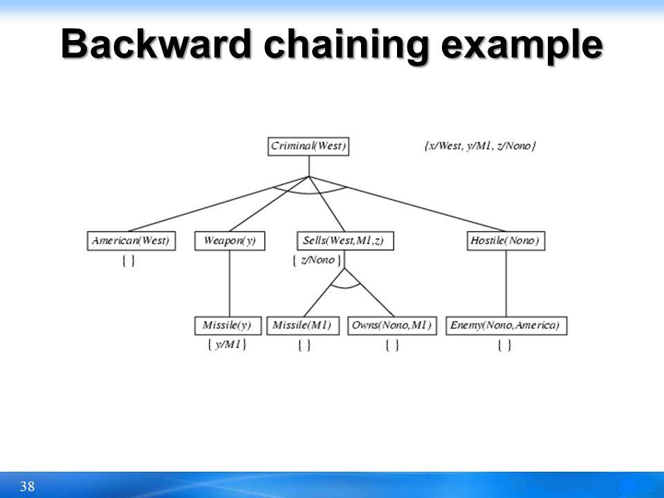 38 Backward chaining example