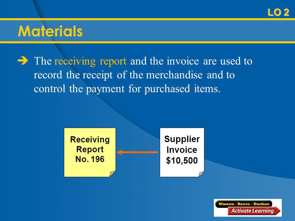 The receiving report and the invoice are used to record the receipt of the merchandise and to control the payment for purchased items.