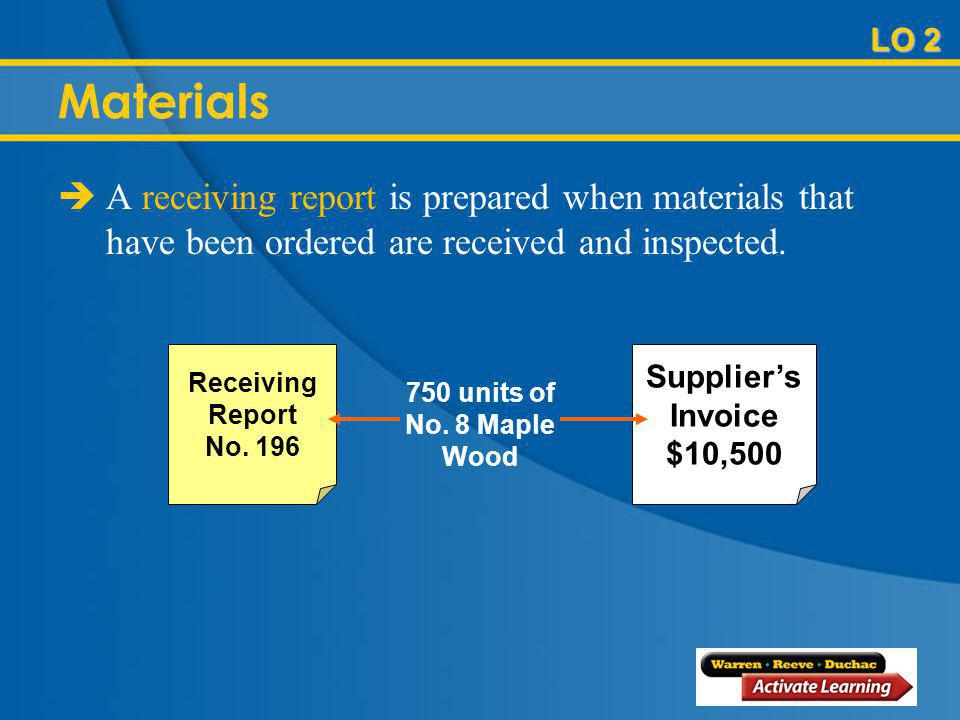 Materials LO 2 Suppliers Invoice $10,500 Receiving Report No.