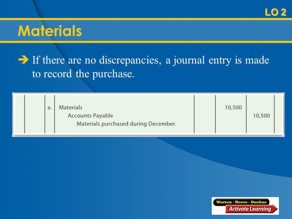 Materials LO 2 If there are no discrepancies, a journal entry is made to record the purchase.