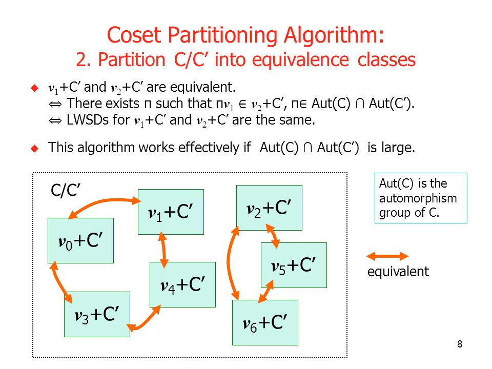 8 Coset Partitioning Algorithm: 2. Partition C/C into equivalence classes v 1 +C and v 2 +C are equivalent. There exists π such that π v 1 v 2 +C, π A