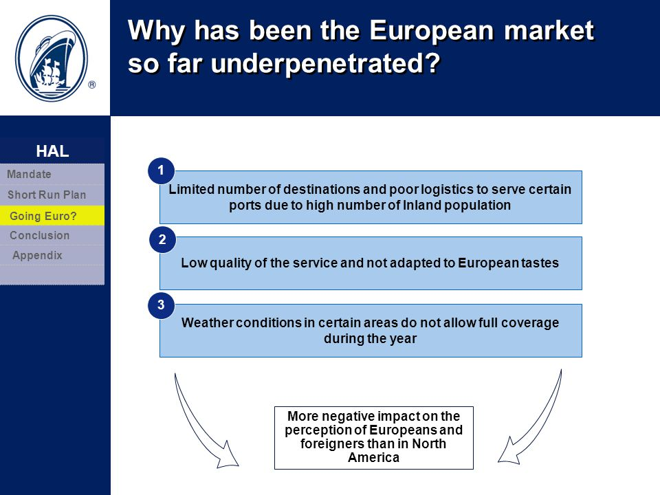 Why has been the European market so far underpenetrated? More negative impact on the perception of Europeans and foreigners than in North America Limi