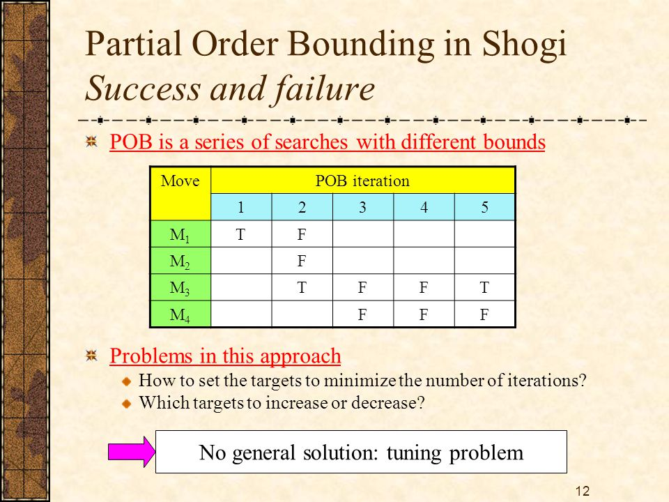 12 Partial Order Bounding in Shogi Success and failure POB is a series of searches with different bounds Problems in this approach How to set the targets to minimize the number of iterations.