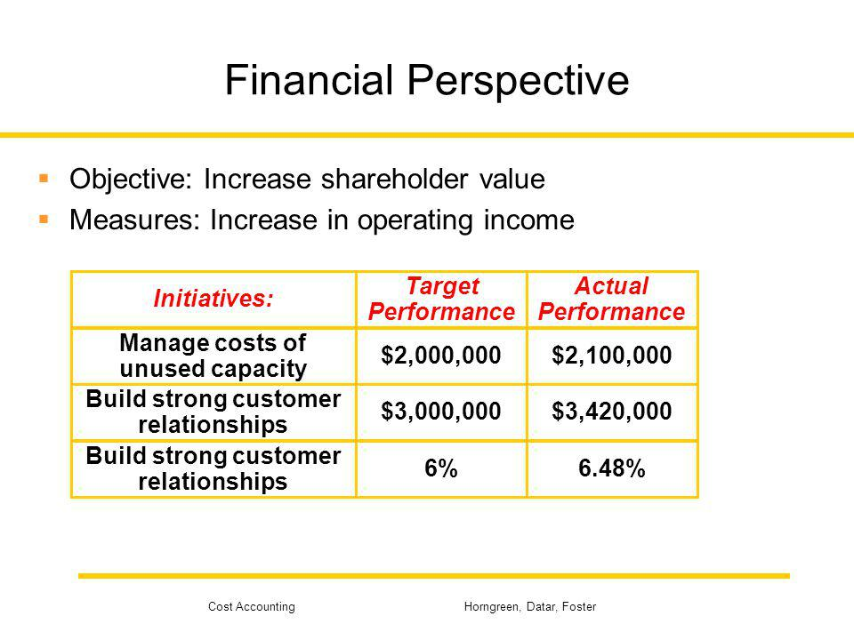 Cost Accounting Horngreen, Datar, Foster Financial Perspective Objective: Increase shareholder value Measures: Increase in operating income Initiative